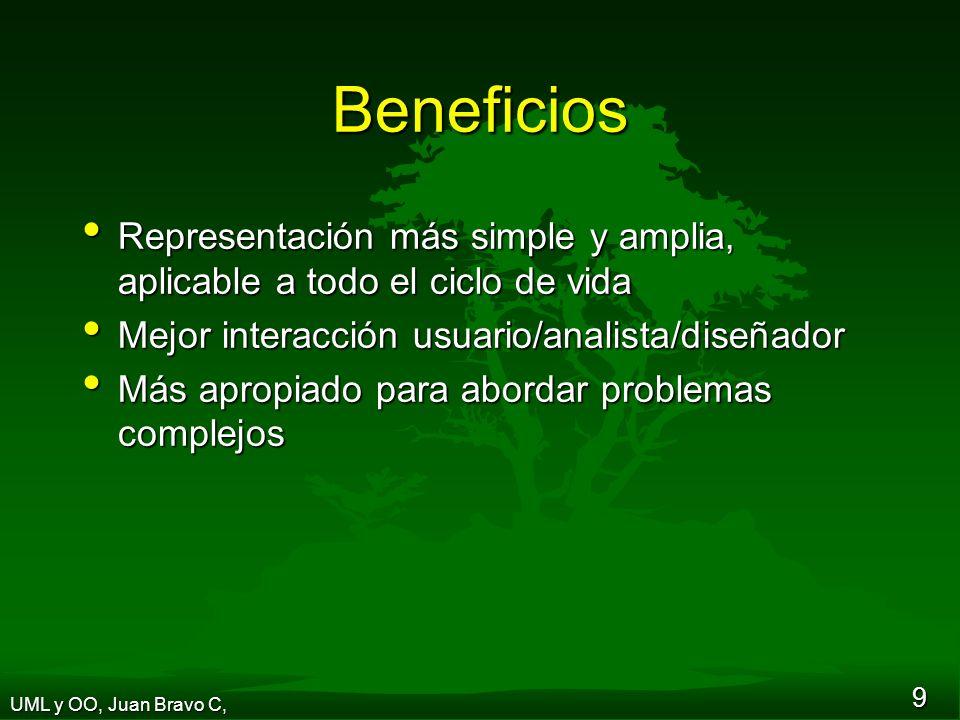 9 Beneficios Representación más simple y amplia, aplicable a todo el ciclo de vida Representación más simple y amplia, aplicable a todo el ciclo de vida Mejor interacción usuario/analista/diseñador Mejor interacción usuario/analista/diseñador Más apropiado para abordar problemas complejos Más apropiado para abordar problemas complejos UML y OO, Juan Bravo C,