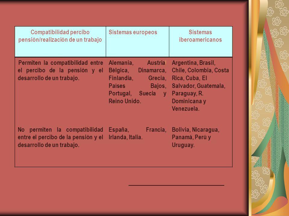 Compatibilidad percibo pensión/realización de un trabajo Sistemas europeosSistemas iberoamericanos Permiten la compatibilidad entre el percibo de la p