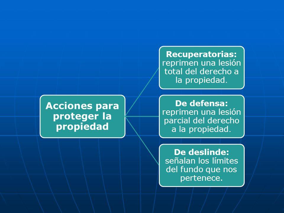 Acciones para proteger la propiedad Recuperatorias: reprimen una lesión total del derecho a la propiedad. De defensa: reprimen una lesión parcial del