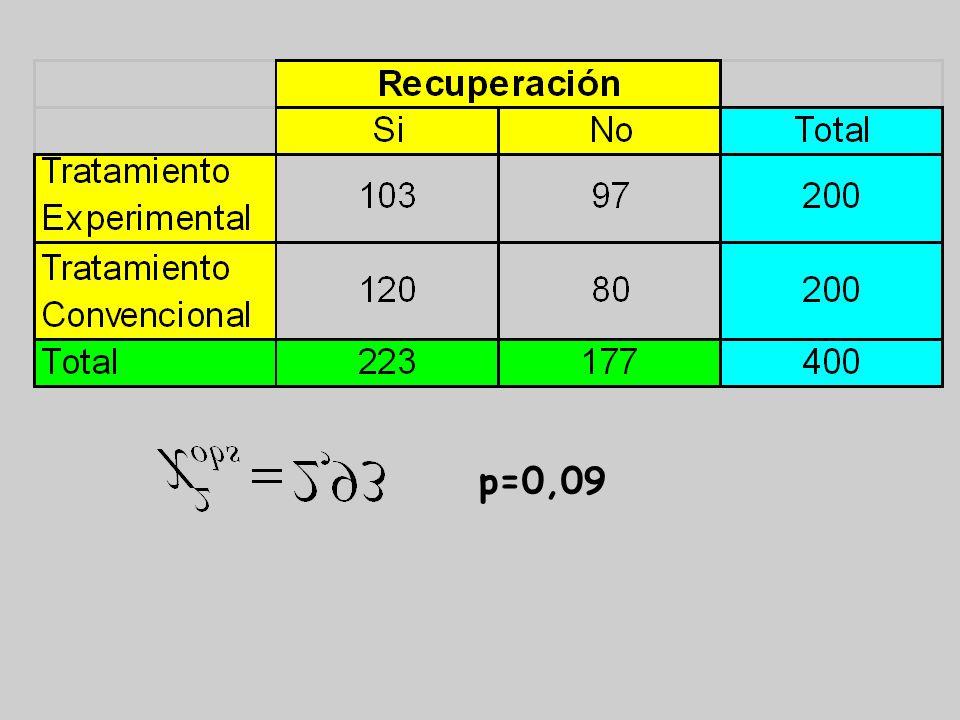 p=0,0498 (p c =59,5%) (p e =60%)