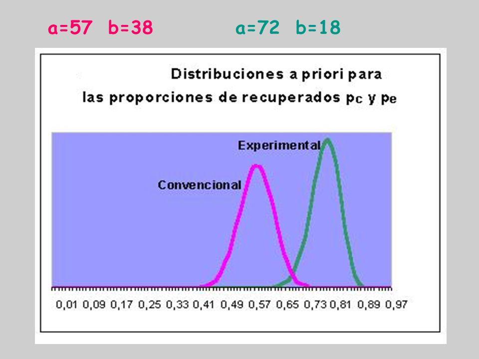 El enfoque bayesiano: otra manera de inferir Dr. Luis Carlos Silva Ayçaguer Investigador Titular, Vicerrectoría de Investigación y Posgrado, ISCM/H. E