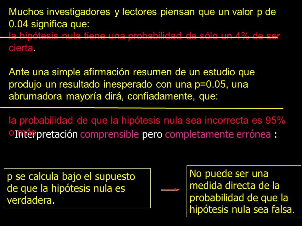 INFERENCIA ESTADÍSTICA Fisher (década de los 20) Ho: d=0 Se observa Medida de la discrepancia de los datos con la hipótesis, llamada a tener un papel
