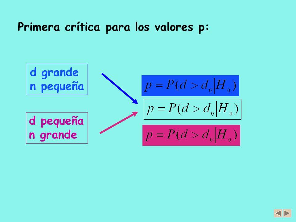Interpretación comprensible pero completamente errónea : Muchos investigadores y lectores piensan que un valor p de 0.04 significa que: la hipótesis n