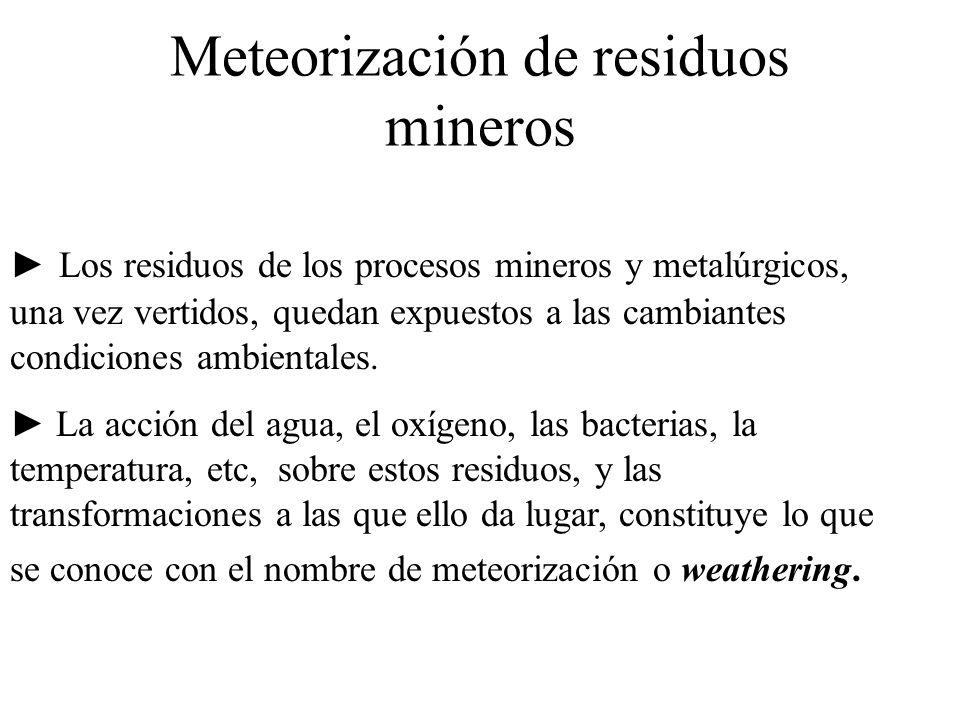 Meteorización de residuos mineros Los residuos de los procesos mineros y metalúrgicos, una vez vertidos, quedan expuestos a las cambiantes condiciones