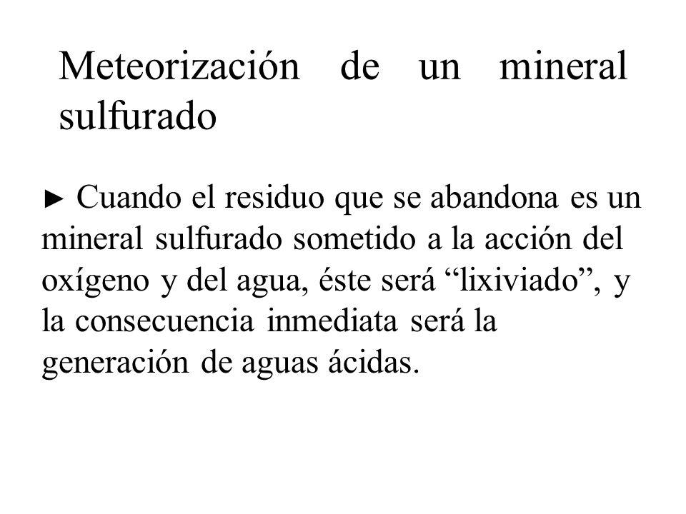 Meteorización de un mineral sulfurado Cuando el residuo que se abandona es un mineral sulfurado sometido a la acción del oxígeno y del agua, éste será