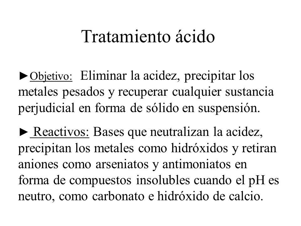 Tratamiento ácido Objetivo: Eliminar la acidez, precipitar los metales pesados y recuperar cualquier sustancia perjudicial en forma de sólido en suspe