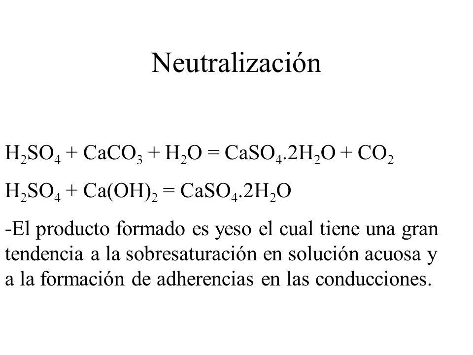 Neutralización H 2 SO 4 + CaCO 3 + H 2 O = CaSO 4.2H 2 O + CO 2 H 2 SO 4 + Ca(OH) 2 = CaSO 4.2H 2 O -El producto formado es yeso el cual tiene una gra
