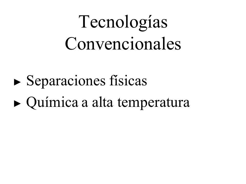 Tecnologías Convencionales Separaciones físicas Química a alta temperatura