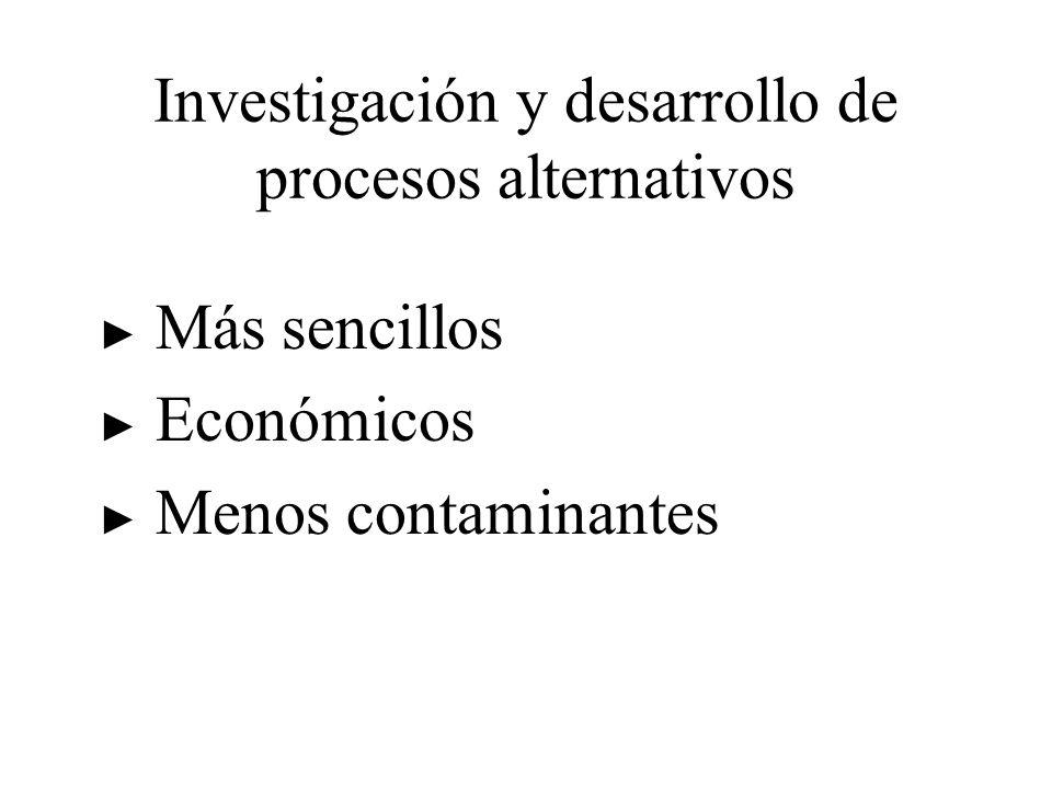 Investigación y desarrollo de procesos alternativos Más sencillos Económicos Menos contaminantes