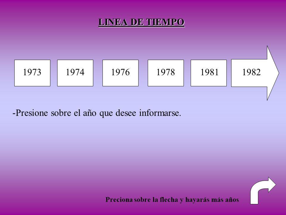 197319741976197819811982 LINEA DE TIEMPO -Presione sobre el año que desee informarse. Preciona sobre la flecha y hayarás más años