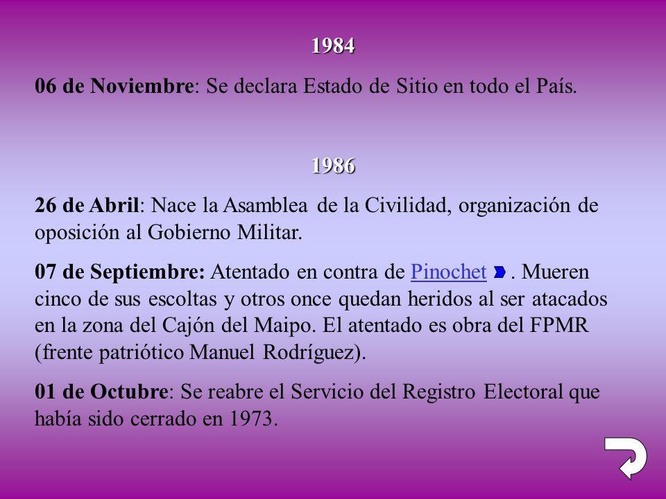 1984 06 de Noviembre: Se declara Estado de Sitio en todo el País.1986 26 de Abril: Nace la Asamblea de la Civilidad, organización de oposición al Gobi