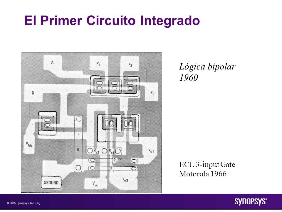 © 2005 Synopsys, Inc. (12) El Primer Circuito Integrado Lógica bipolar 1960 ECL 3-input Gate Motorola 1966