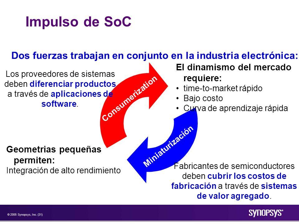 © 2005 Synopsys, Inc. (31) Miniaturización Consumerization Impulso de SoC Dos fuerzas trabajan en conjunto en la industria electrónica: Los proveedore