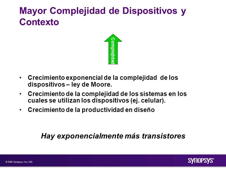 © 2005 Synopsys, Inc. (34) Mayor Complejidad de Dispositivos y Contexto Crecimiento exponencial de la complejidad de los dispositivos – ley de Moore.