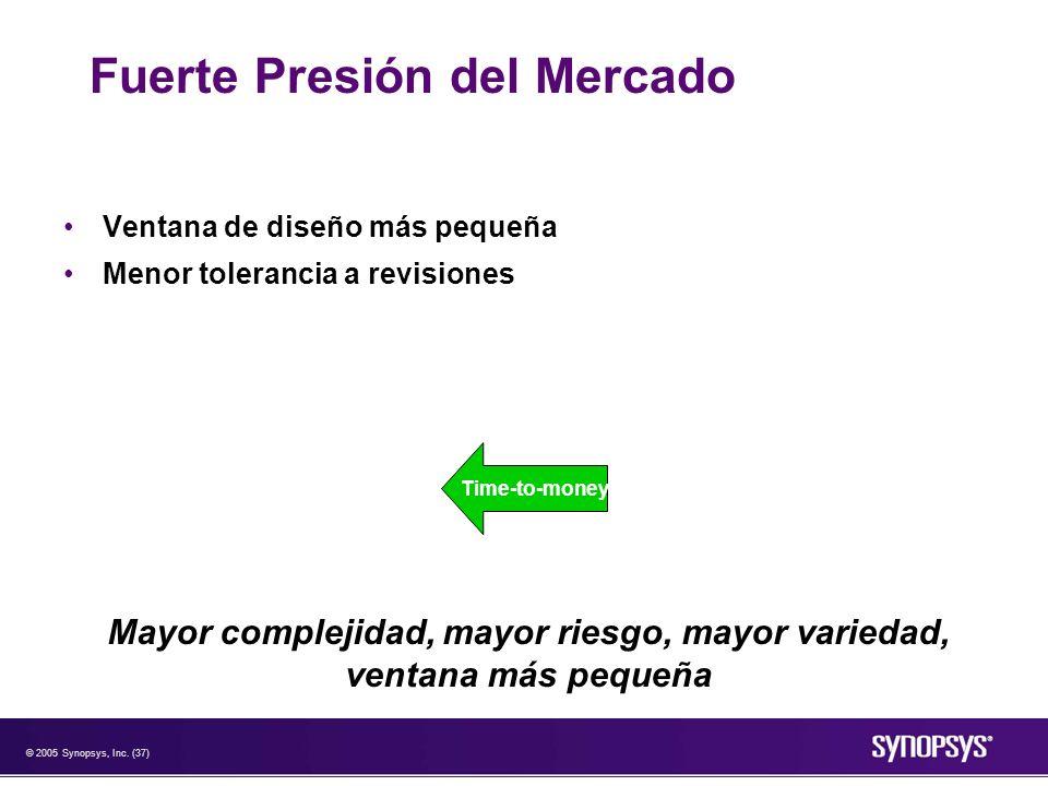 © 2005 Synopsys, Inc. (37) Fuerte Presión del Mercado Ventana de diseño más pequeña Menor tolerancia a revisiones Mayor complejidad, mayor riesgo, may