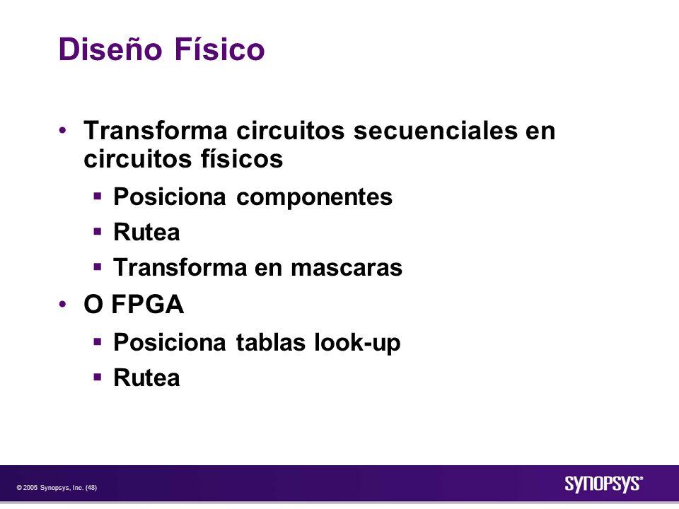 © 2005 Synopsys, Inc. (48) Diseño Físico Transforma circuitos secuenciales en circuitos físicos Posiciona componentes Rutea Transforma en mascaras O F
