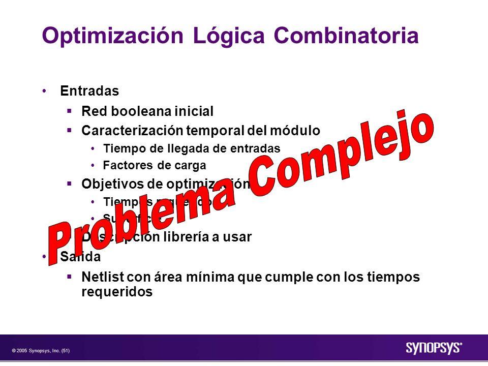 © 2005 Synopsys, Inc. (51) Optimización Lógica Combinatoria Entradas Red booleana inicial Caracterización temporal del módulo Tiempo de llegada de ent