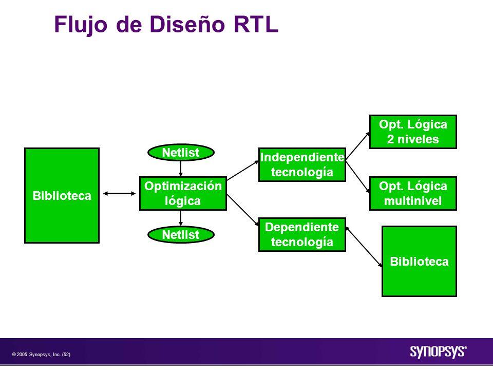 © 2005 Synopsys, Inc. (52) Flujo de Diseño RTL Netlist Biblioteca Optimización lógica Independiente tecnología Dependiente tecnología Opt. Lógica 2 ni