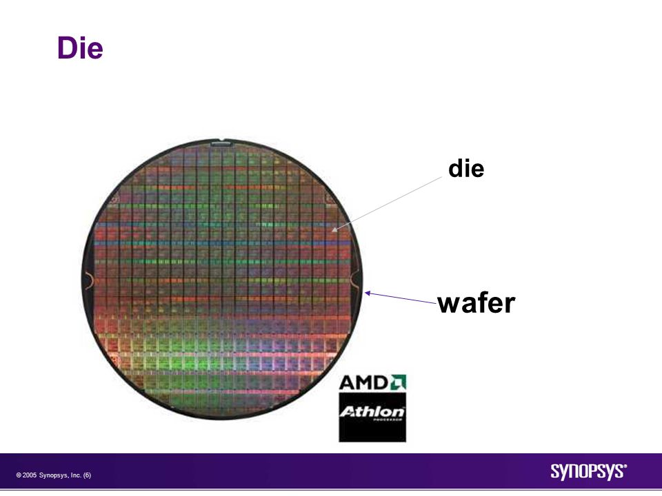 © 2005 Synopsys, Inc. (6) Die die wafer