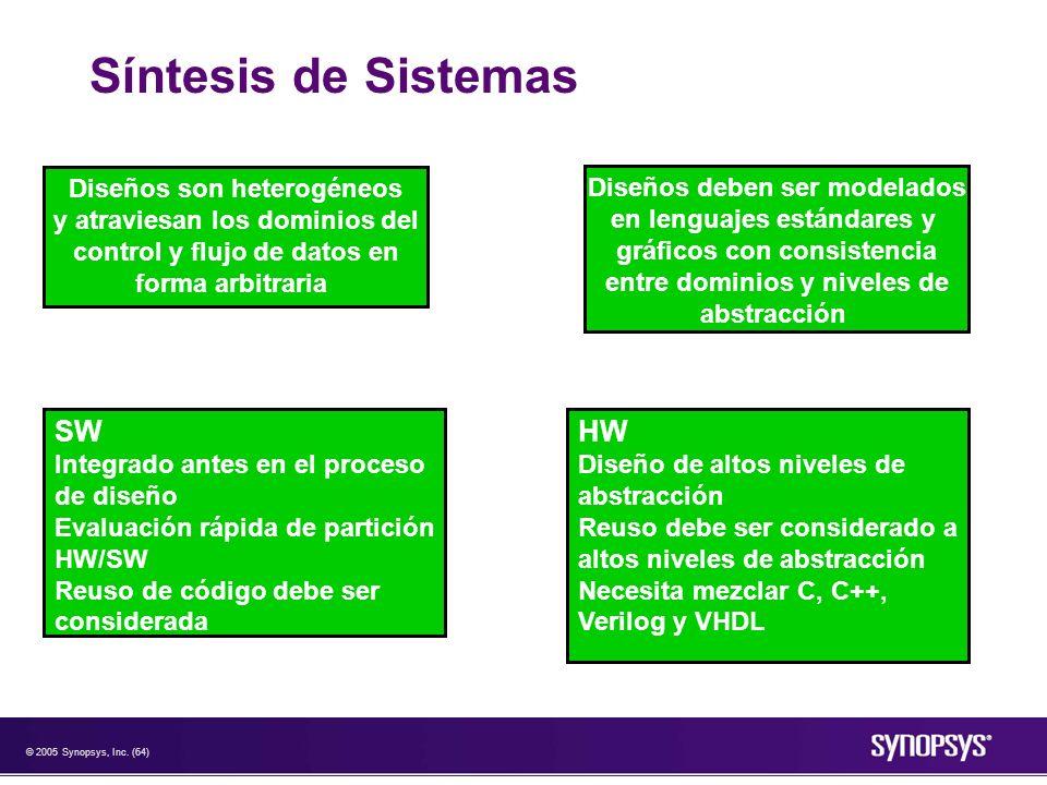 © 2005 Synopsys, Inc. (64) Síntesis de Sistemas Diseños son heterogéneos y atraviesan los dominios del control y flujo de datos en forma arbitraria Di