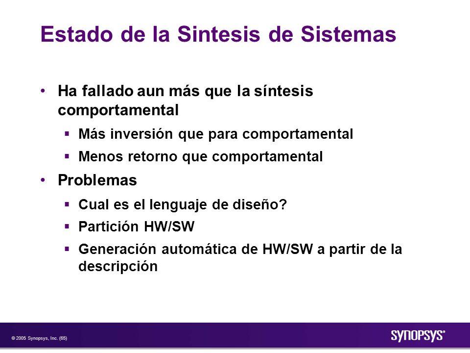 © 2005 Synopsys, Inc. (65) Estado de la Sintesis de Sistemas Ha fallado aun más que la síntesis comportamental Más inversión que para comportamental M