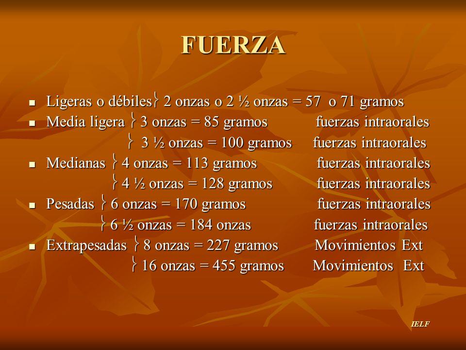 FUERZA Ligeras o débiles 2 onzas o 2 ½ onzas = 57 o 71 gramos Ligeras o débiles 2 onzas o 2 ½ onzas = 57 o 71 gramos Media ligera 3 onzas = 85 gramos