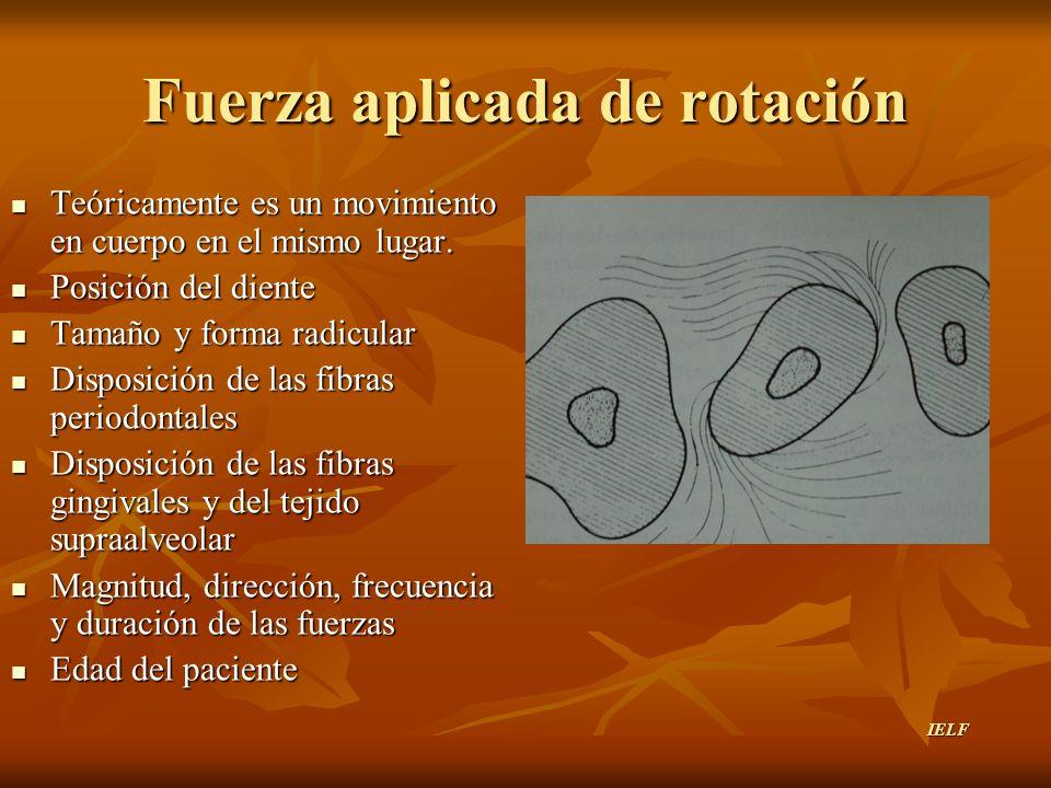 Fuerza aplicada de rotación Teóricamente es un movimiento en cuerpo en el mismo lugar. Teóricamente es un movimiento en cuerpo en el mismo lugar. Posi