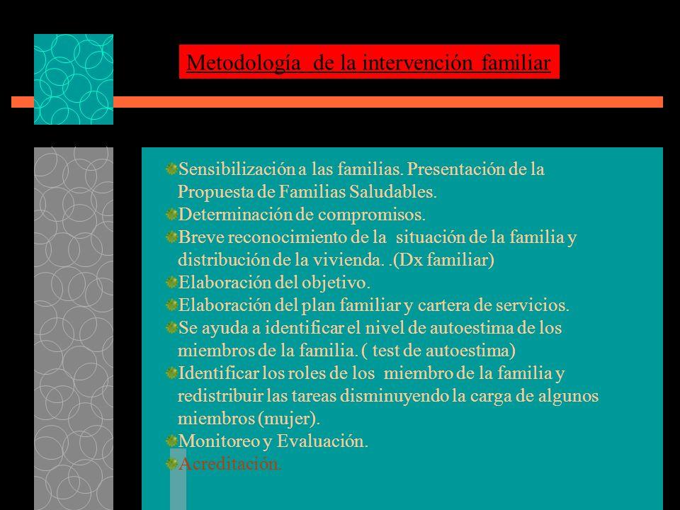 Sensibilización a las familias.Presentación de la Propuesta de Familias Saludables.