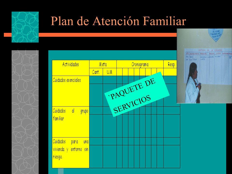 Plan de Atención Familiar `PAQUETE DE SERVICIOS