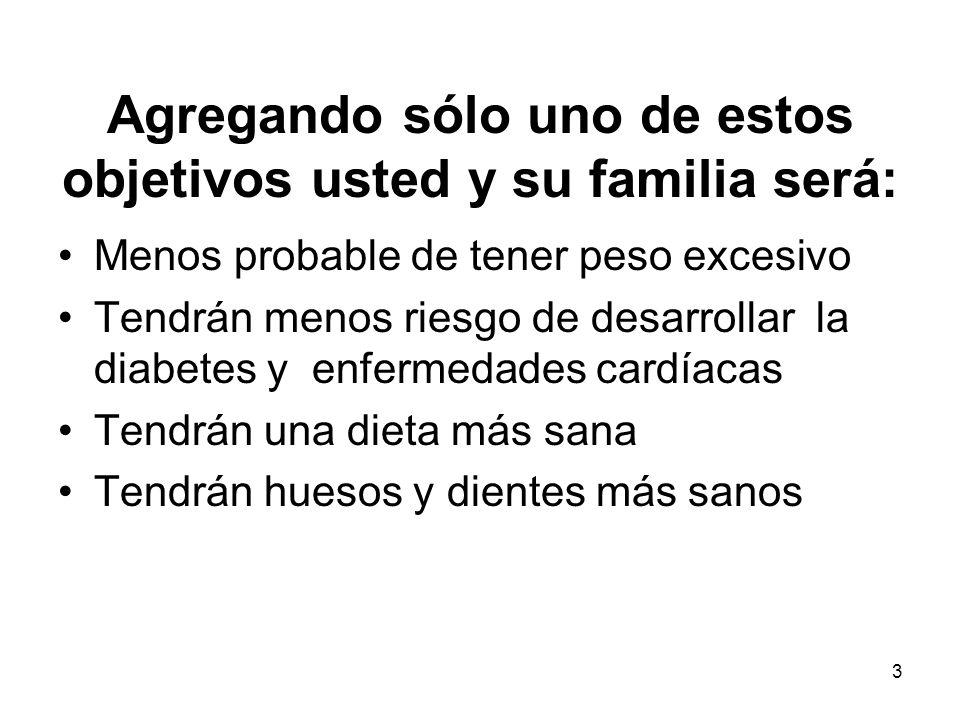 3 Agregando sólo uno de estos objetivos usted y su familia será: Menos probable de tener peso excesivo Tendrán menos riesgo de desarrollar la diabetes