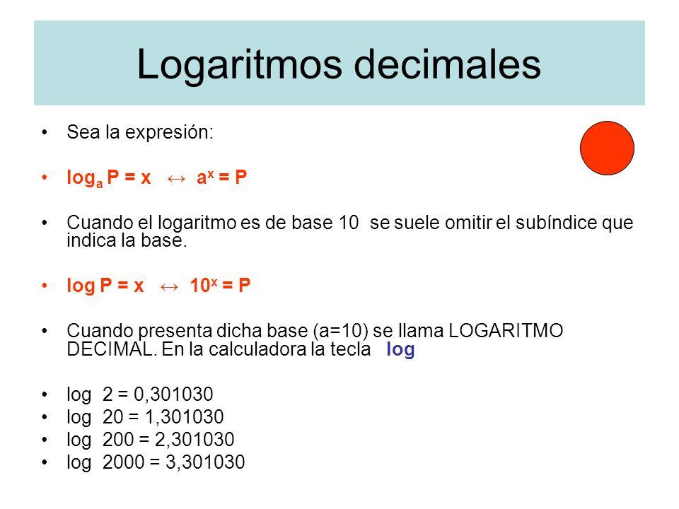 Logaritmos decimales Sea la expresión: log a P = x a x = P Cuando el logaritmo es de base 10 se suele omitir el subíndice que indica la base. log P =