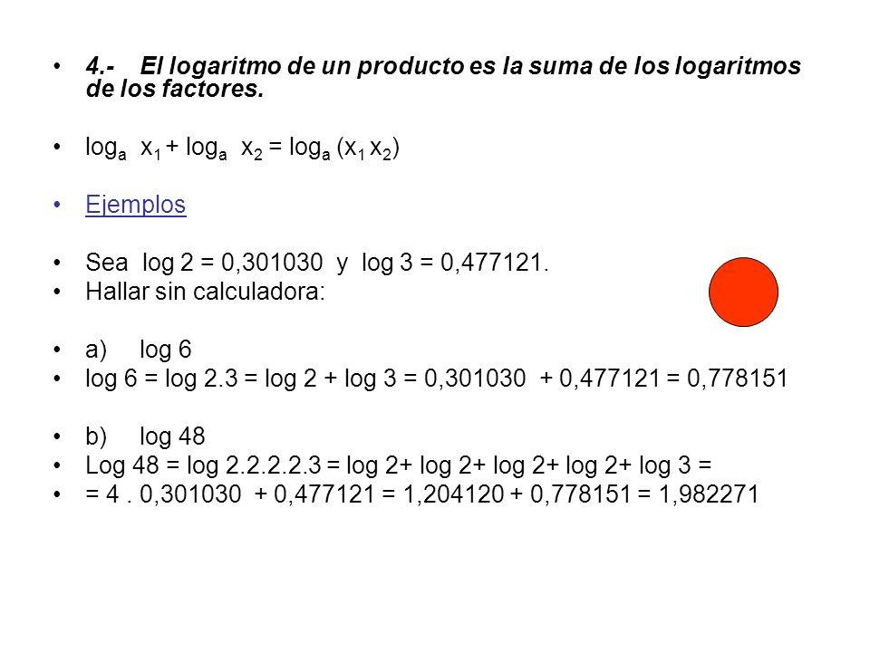 4.-El logaritmo de un producto es la suma de los logaritmos de los factores. log a x 1 + log a x 2 = log a (x 1 x 2 ) Ejemplos Sea log 2 = 0,301030 y