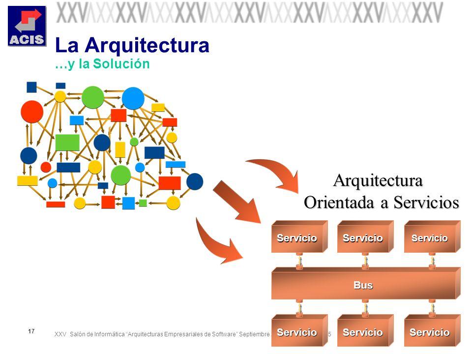 XXV Salón de Informática Arquitecturas Empresariales de Software Septiembre 28-Octubre 01 de 2005 17 ServicioServicioServicio ServicioServicioServicio Bus La Arquitectura …y la Solución Arquitectura Orientada a Servicios