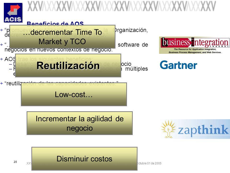 XXV Salón de Informática Arquitecturas Empresariales de Software Septiembre 28-Octubre 01 de 2005 28 Beneficios de AOS + promueve reutilización dentro de la Organización, decrementando Time To Market y TCO.