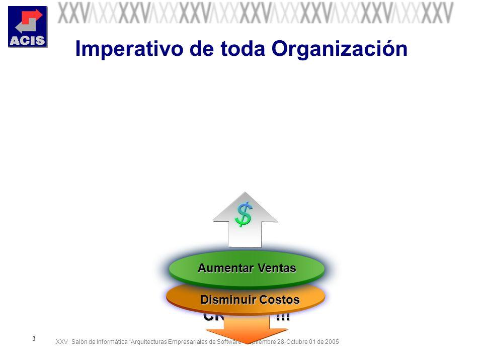 XXV Salón de Informática Arquitecturas Empresariales de Software Septiembre 28-Octubre 01 de 2005 3 Imperativo de toda Organización CRECER !!.