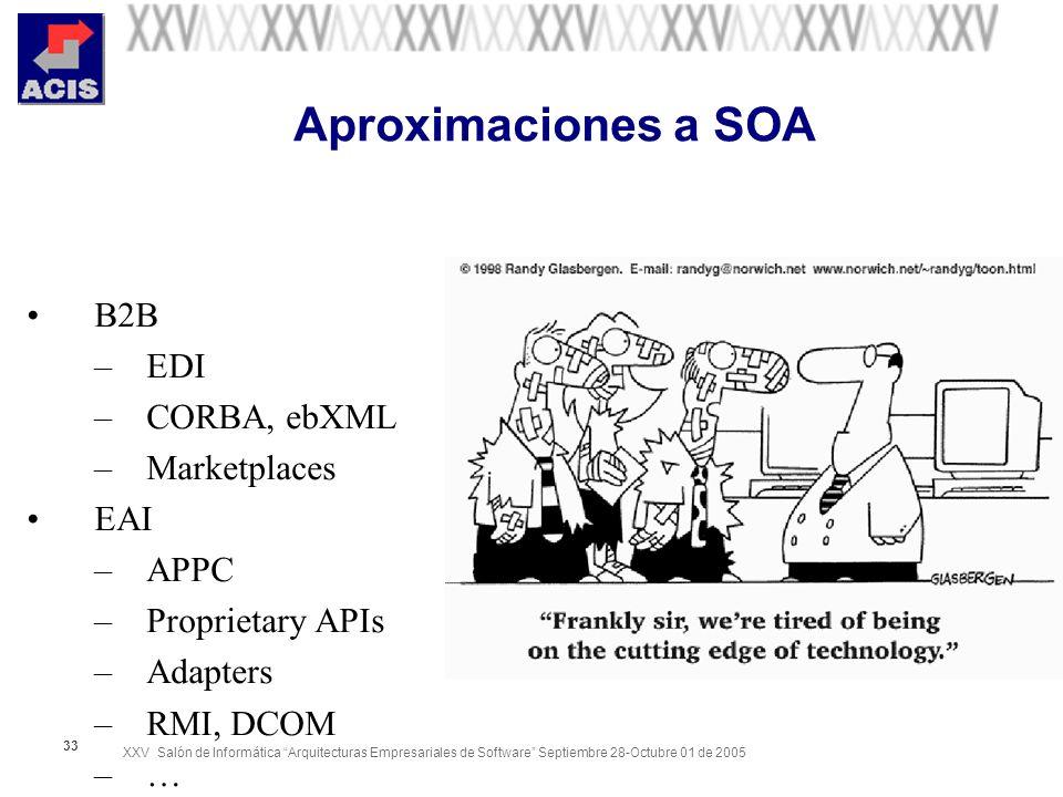 XXV Salón de Informática Arquitecturas Empresariales de Software Septiembre 28-Octubre 01 de 2005 33 Aproximaciones a SOA B2B –EDI –CORBA, ebXML –Marketplaces EAI –APPC –Proprietary APIs –Adapters –RMI, DCOM –…