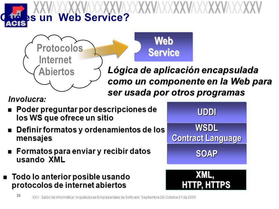 XXV Salón de Informática Arquitecturas Empresariales de Software Septiembre 28-Octubre 01 de 2005 36 Aplicación A (Lógica de Negocios) Computador A ¿Cómo trabaja un XML Web Service.