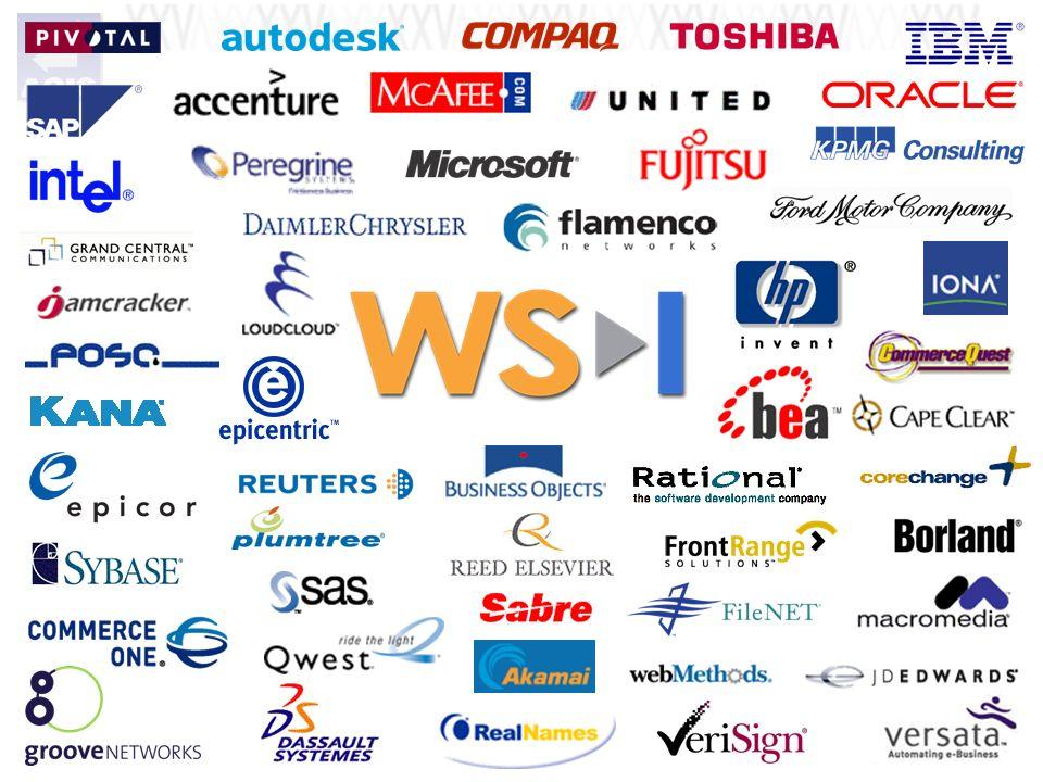 XXV Salón de Informática Arquitecturas Empresariales de Software Septiembre 28-Octubre 01 de 2005 38 Asynchronous Messaging ReliableMessagingSecurity Description Transactions Discovery ExtensiónSeguro,confiable,Transaccional SOAP (Modelo lógico de mensajes) XML Bases WSA