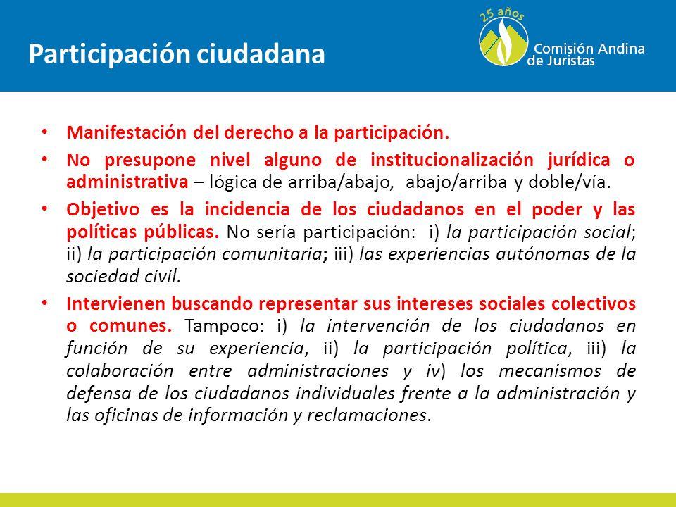 Participación ciudadana Manifestación del derecho a la participación.