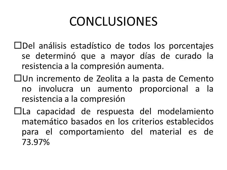 CONCLUSIONES Del análisis estadístico de todos los porcentajes se determinó que a mayor días de curado la resistencia a la compresión aumenta. Un incr