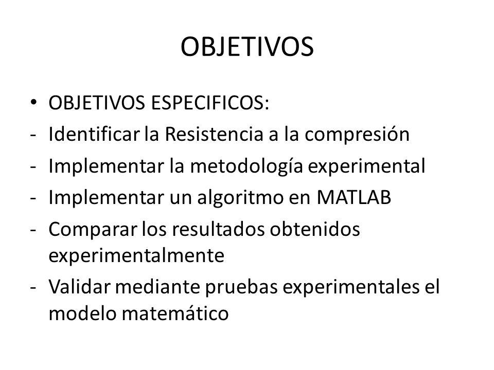 OBJETIVOS OBJETIVOS ESPECIFICOS: -Identificar la Resistencia a la compresión -Implementar la metodología experimental -Implementar un algoritmo en MAT