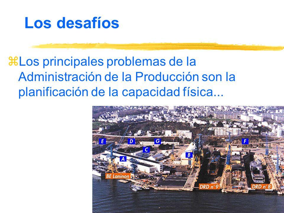 Los desafíos zLos principales problemas de la Administración de la Producción son la planificación de la capacidad física...