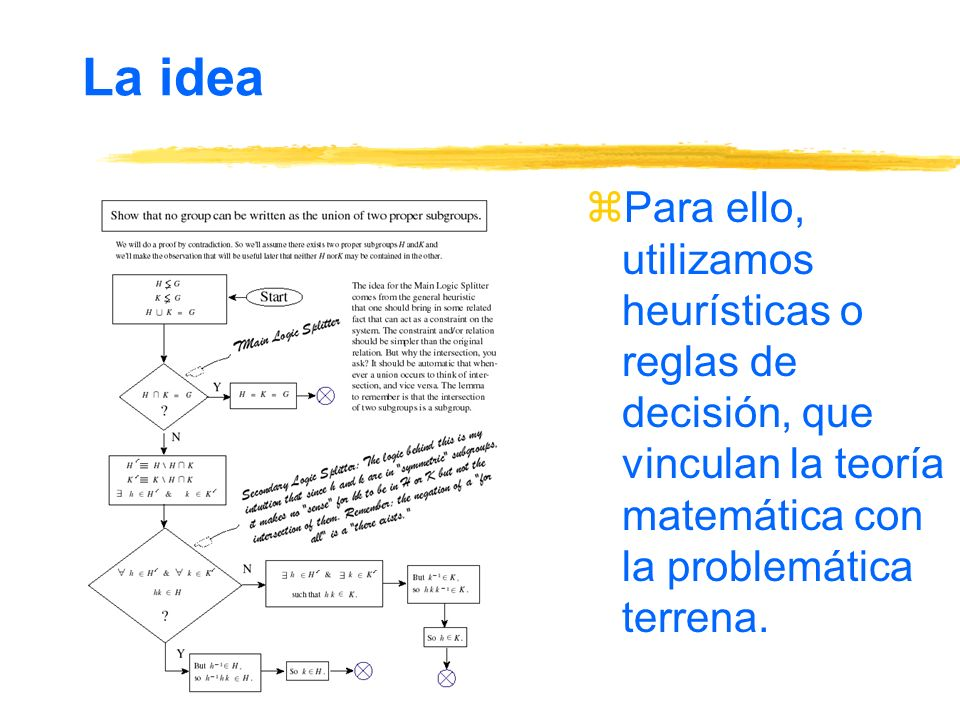 La idea zPara ello, utilizamos heurísticas o reglas de decisión, que vinculan la teoría matemática con la problemática terrena.