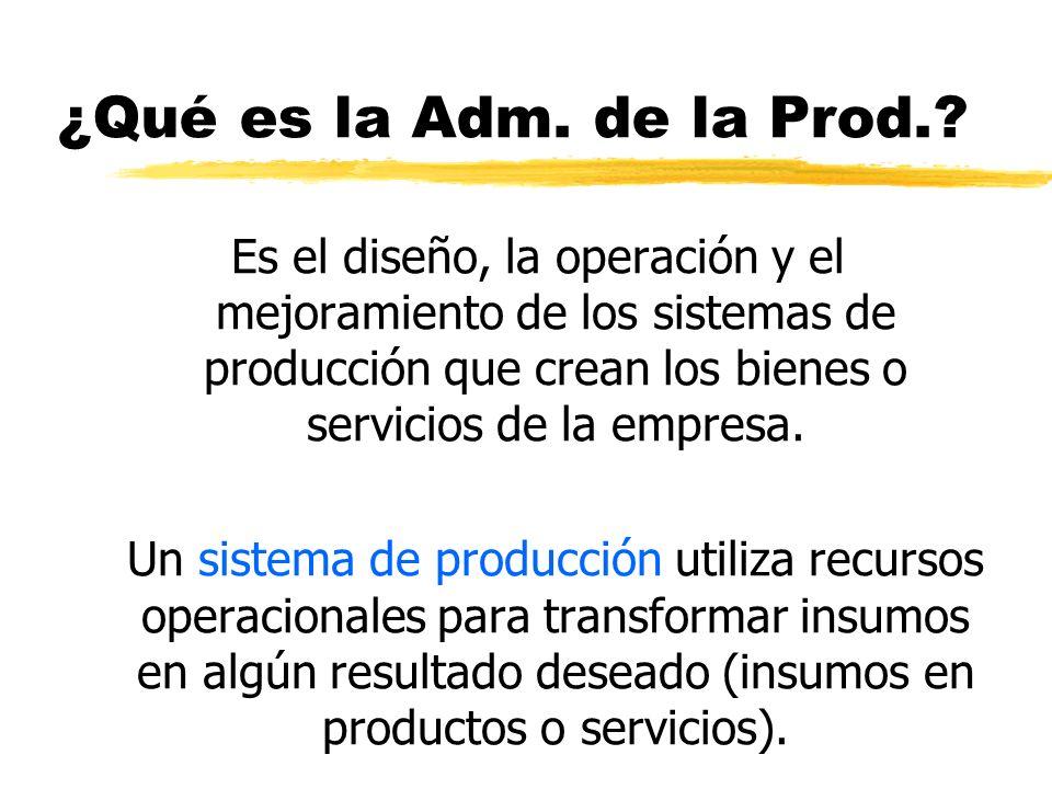 ¿Qué es la Adm.de la Prod..