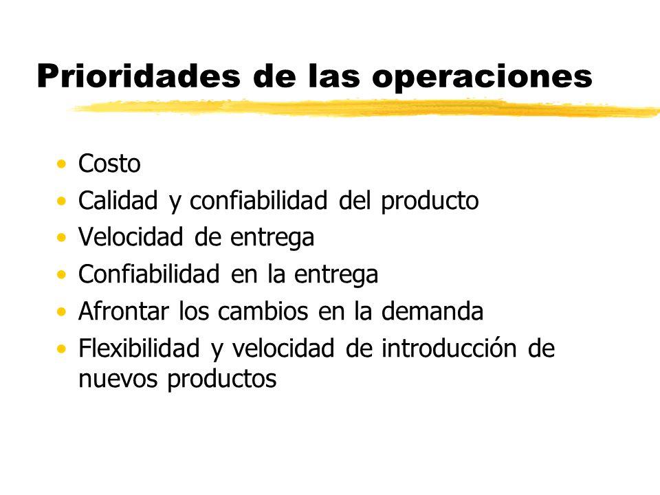 Prioridades de las operaciones Costo Calidad y confiabilidad del producto Velocidad de entrega Confiabilidad en la entrega Afrontar los cambios en la demanda Flexibilidad y velocidad de introducción de nuevos productos