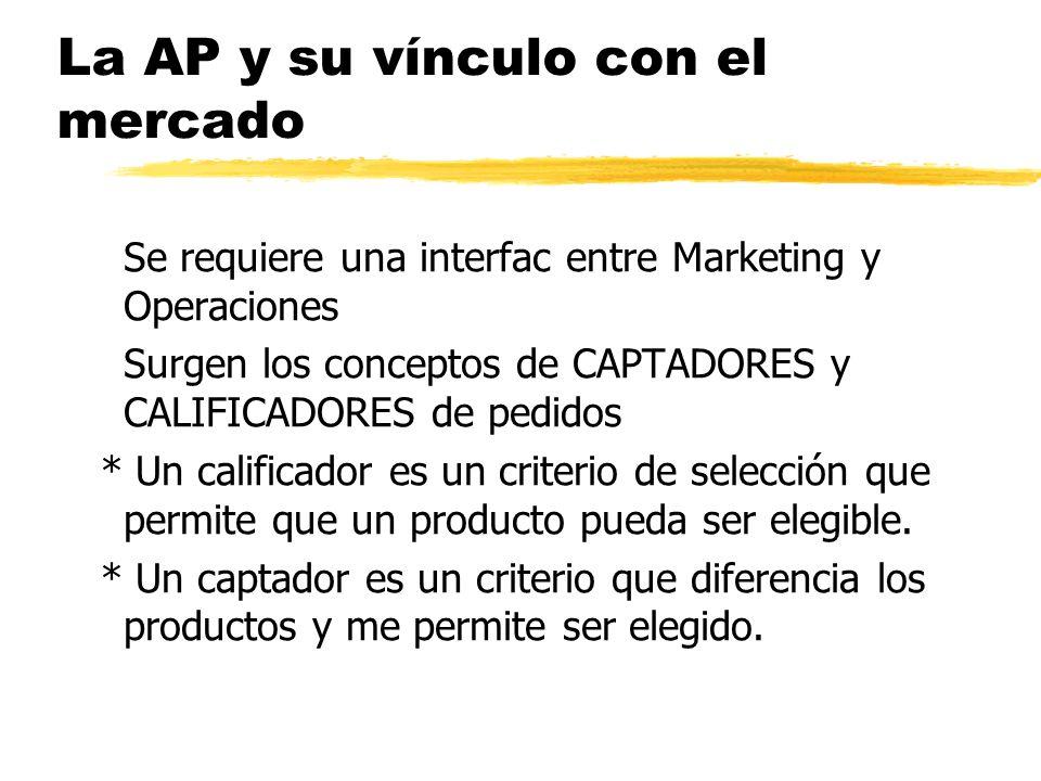 La AP y su vínculo con el mercado Se requiere una interfac entre Marketing y Operaciones Surgen los conceptos de CAPTADORES y CALIFICADORES de pedidos * Un calificador es un criterio de selección que permite que un producto pueda ser elegible.