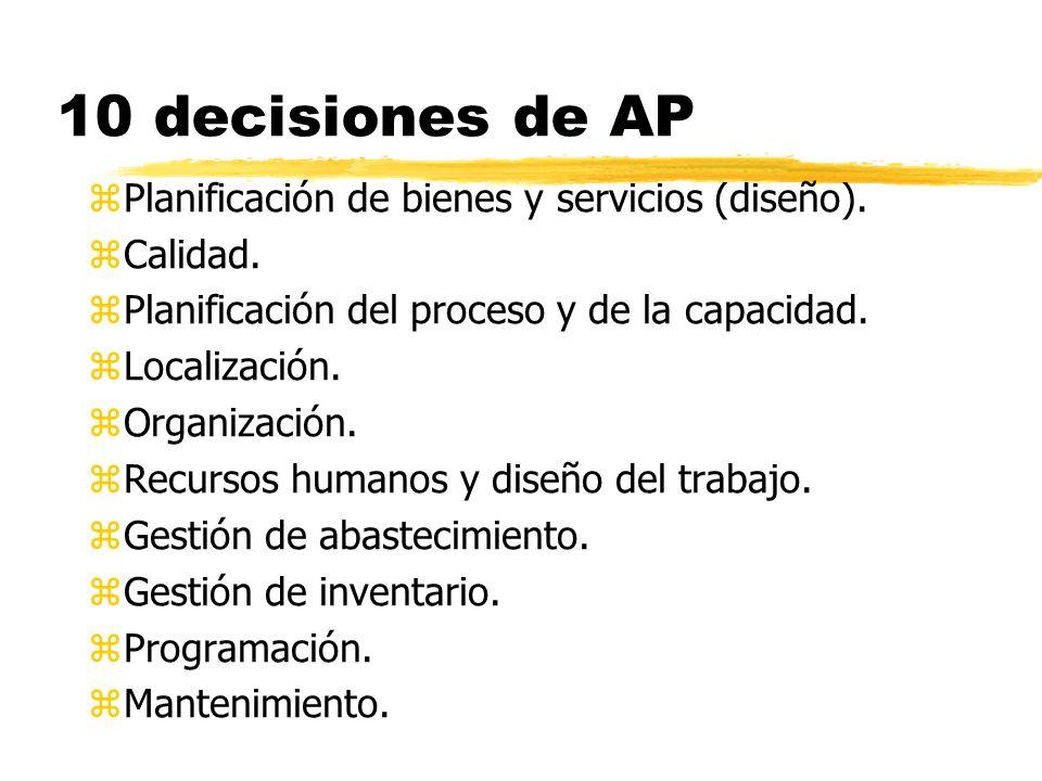 10 decisiones de AP zPlanificación de bienes y servicios (diseño).