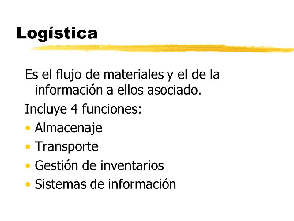 Logística Es el flujo de materiales y el de la información a ellos asociado.