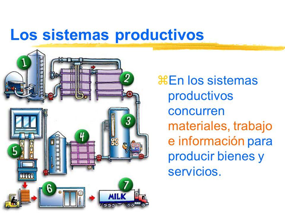 Los sistemas productivos zEn los sistemas productivos concurren materiales, trabajo e información para producir bienes y servicios.