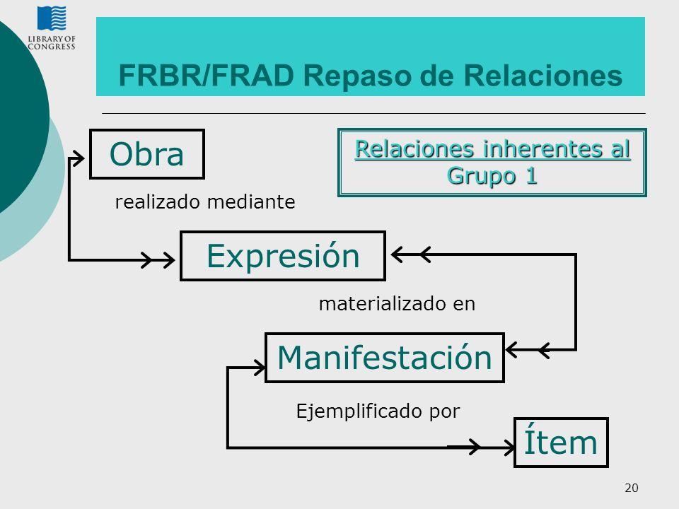 20 Obra Expresión Manifestación Ítem realizado mediante materializado en Ejemplificado por FRBR/FRAD Repaso de Relaciones Relaciones inherentes al Gru